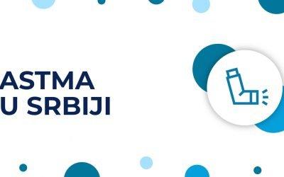 Astma u Srbiji